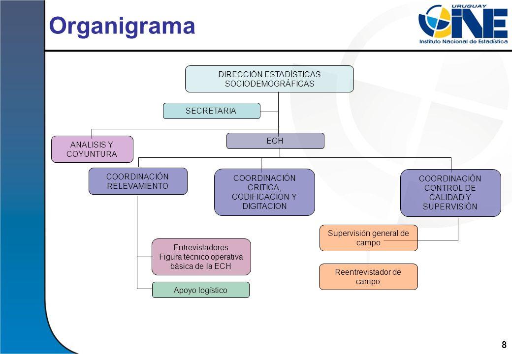 139Instituto Nacional de Estadística ¿Busca un trabajo con condiciones especiales.