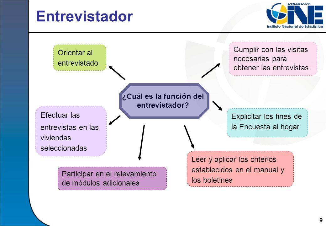 9 Entrevistador ¿Cuál es la función del entrevistador? Orientar al entrevistado Explicitar los fines de la Encuesta al hogar Leer y aplicar los criter