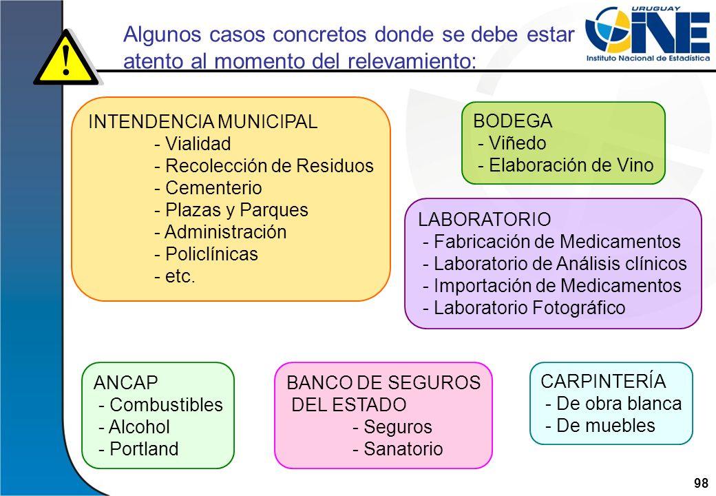 98Instituto Nacional de Estadística INTENDENCIA MUNICIPAL - Vialidad - Recolección de Residuos - Cementerio - Plazas y Parques - Administración - Poli