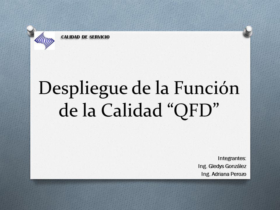 Despliegue de la Función de la Calidad QFD Integrantes: Ing. Gledys González Ing. Adriana Perozo CALIDAD DE SERVICIO