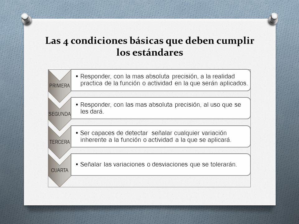 Las 4 condiciones básicas que deben cumplir los estándares PRIMERA Responder, con la mas absoluta precisión, a la realidad practica de la función o ac