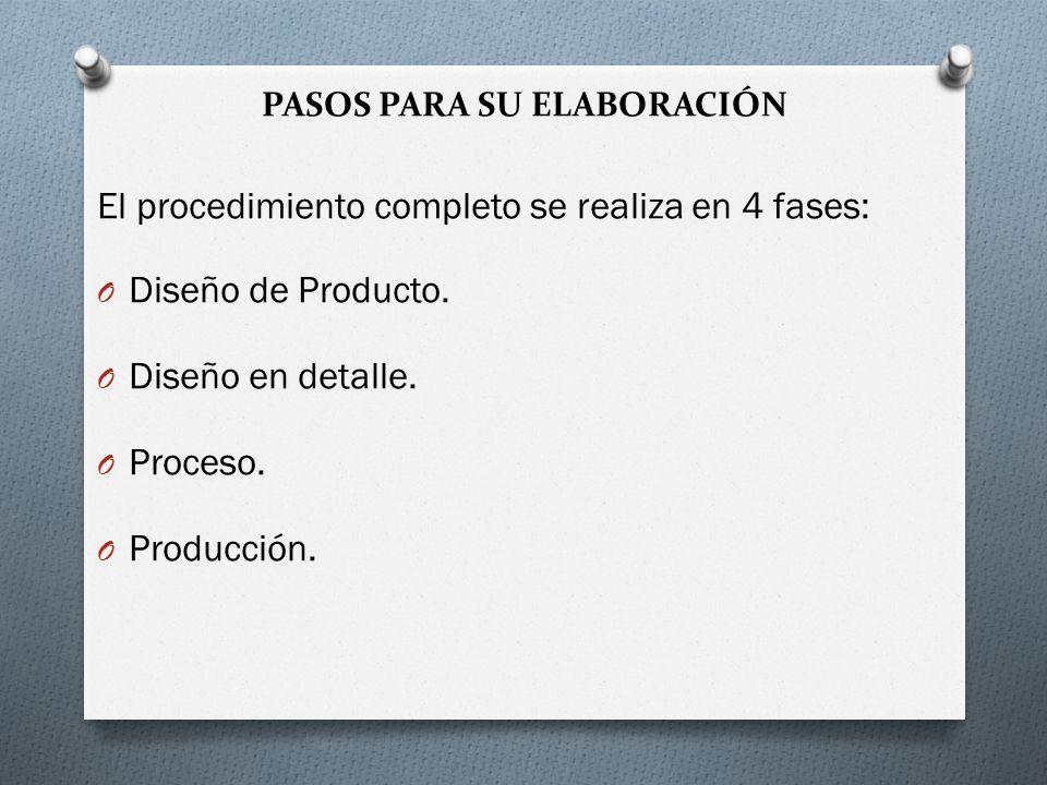PASOS PARA SU ELABORACIÓN El procedimiento completo se realiza en 4 fases: O Diseño de Producto. O Diseño en detalle. O Proceso. O Producción.