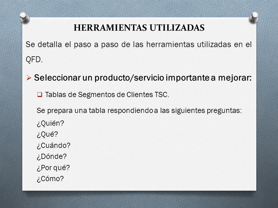 HERRAMIENTAS UTILIZADAS Se detalla el paso a paso de las herramientas utilizadas en el QFD. Seleccionar un producto/servicio importante a mejorar: Tab