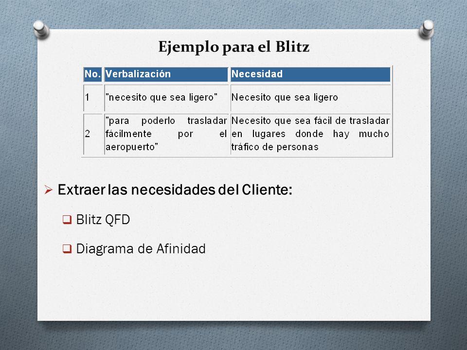 Ejemplo para el Blitz Extraer las necesidades del Cliente: Blitz QFD Diagrama de Afinidad