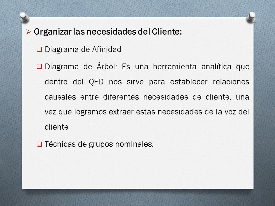 Organizar las necesidades del Cliente: Diagrama de Afinidad Diagrama de Árbol: Es una herramienta analítica que dentro del QFD nos sirve para establec