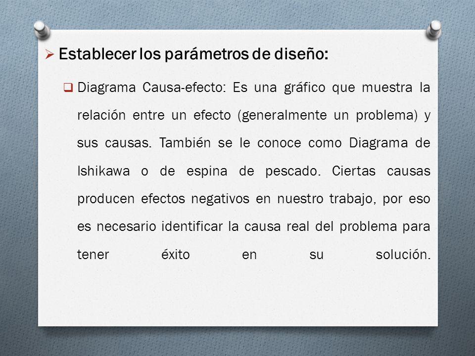 Establecer los parámetros de diseño: Diagrama Causa-efecto: Es una gráfico que muestra la relación entre un efecto (generalmente un problema) y sus ca