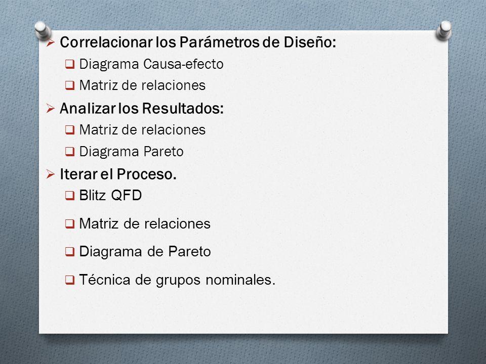 Correlacionar los Parámetros de Diseño: Diagrama Causa-efecto Matriz de relaciones Analizar los Resultados: Matriz de relaciones Diagrama Pareto Itera