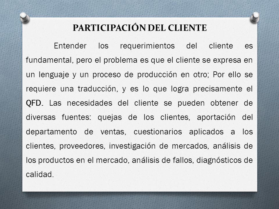 PARTICIPACIÓN DEL CLIENTE Entender los requerimientos del cliente es fundamental, pero el problema es que el cliente se expresa en un lenguaje y un pr