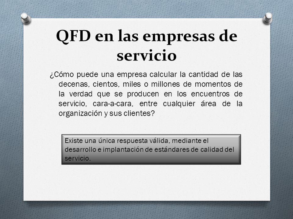 QFD en las empresas de servicio ¿Cómo puede una empresa calcular la cantidad de las decenas, cientos, miles o millones de momentos de la verdad que se