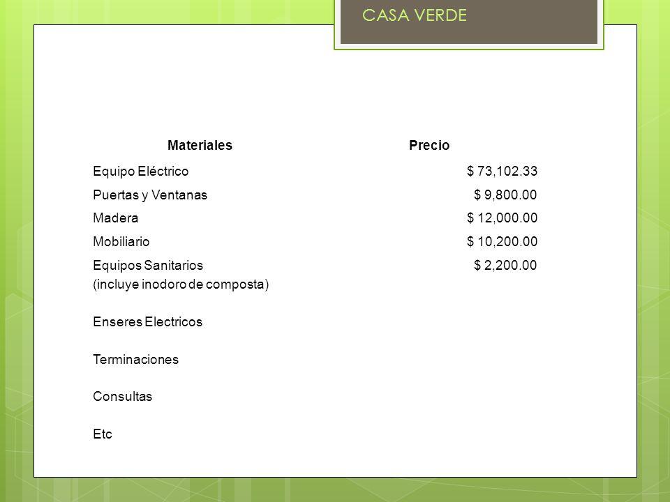 MaterialesPrecio Equipo Eléctrico$ 73,102.33 Puertas y Ventanas$ 9,800.00 Madera$ 12,000.00 Mobiliario$ 10,200.00 Equipos Sanitarios (incluye inodoro