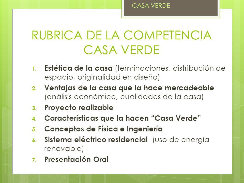RUBRICA DE LA COMPETENCIA CASA VERDE 1. Estética de la casa (terminaciones, distribución de espacio, originalidad en diseño) 2. Ventajas de la casa qu