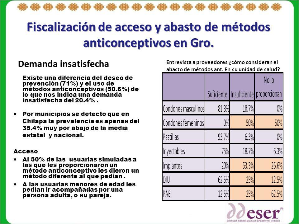 Fiscalización de acceso y abasto de métodos anticonceptivos en Gro.