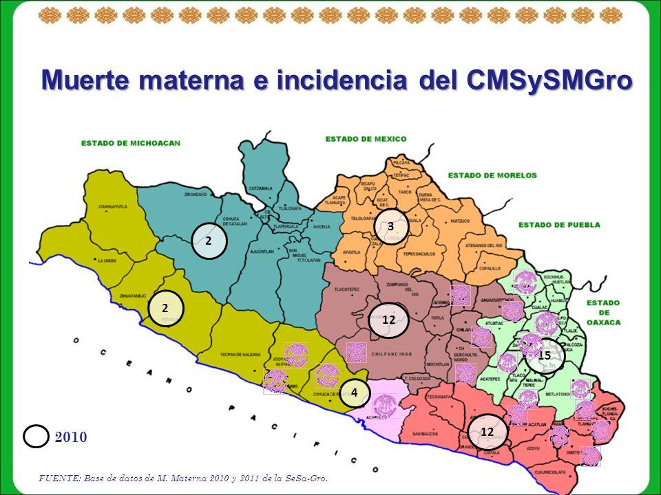 2 FUENTE: Base de datos de M.Materna 2010 y 2011 de la SeSa-Gro.