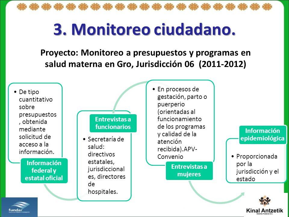 3.Monitoreo ciudadano.