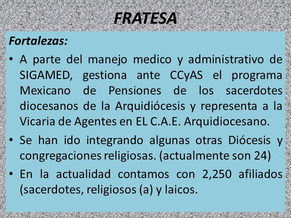 FRATESA Fortalezas: A parte del manejo medico y administrativo de SIGAMED, gestiona ante CCyAS el programa Mexicano de Pensiones de los sacerdotes dio