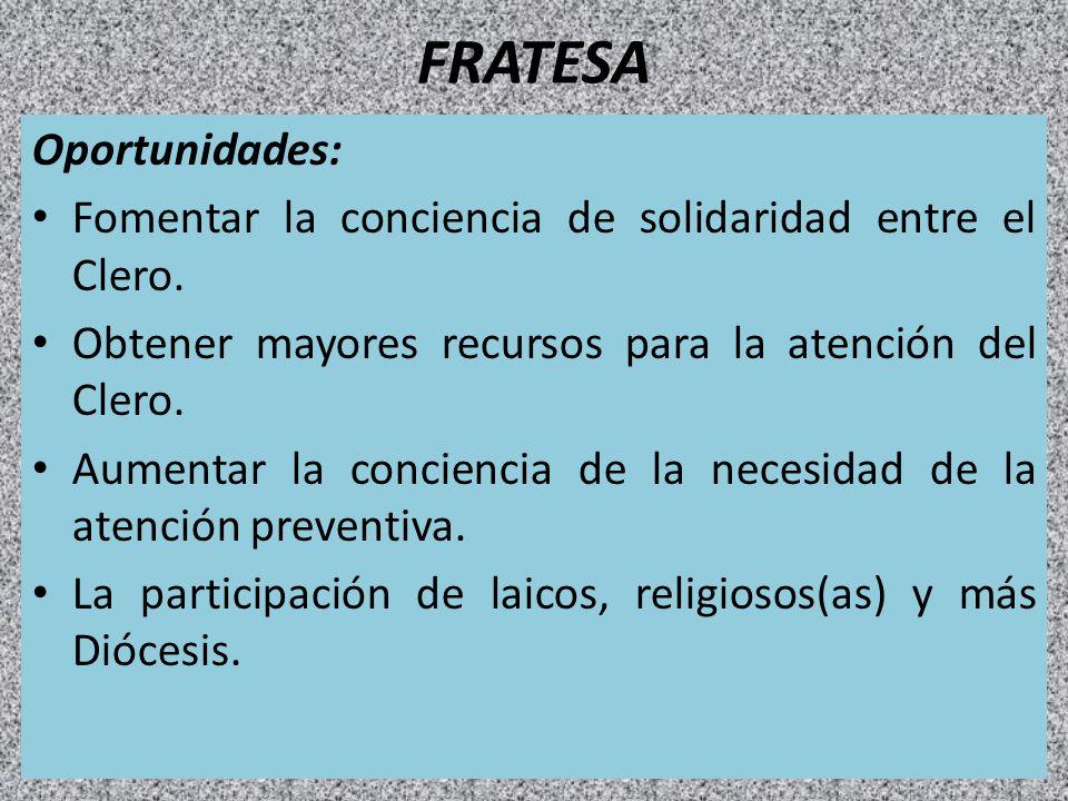FRATESA Oportunidades: Fomentar la conciencia de solidaridad entre el Clero. Obtener mayores recursos para la atención del Clero. Aumentar la concienc