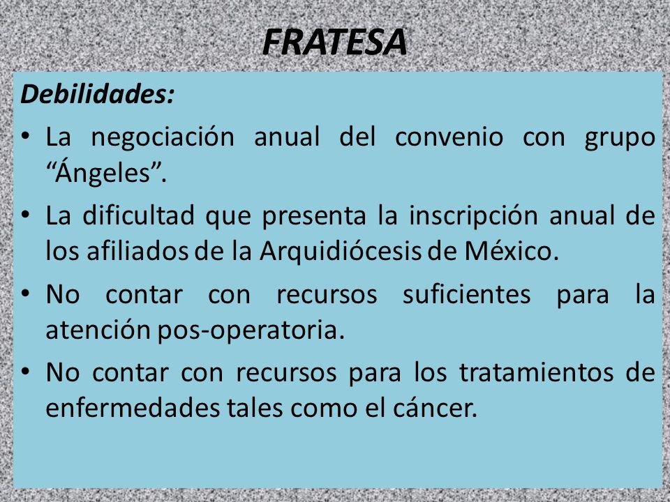 FRATESA Debilidades: La negociación anual del convenio con grupo Ángeles. La dificultad que presenta la inscripción anual de los afiliados de la Arqui