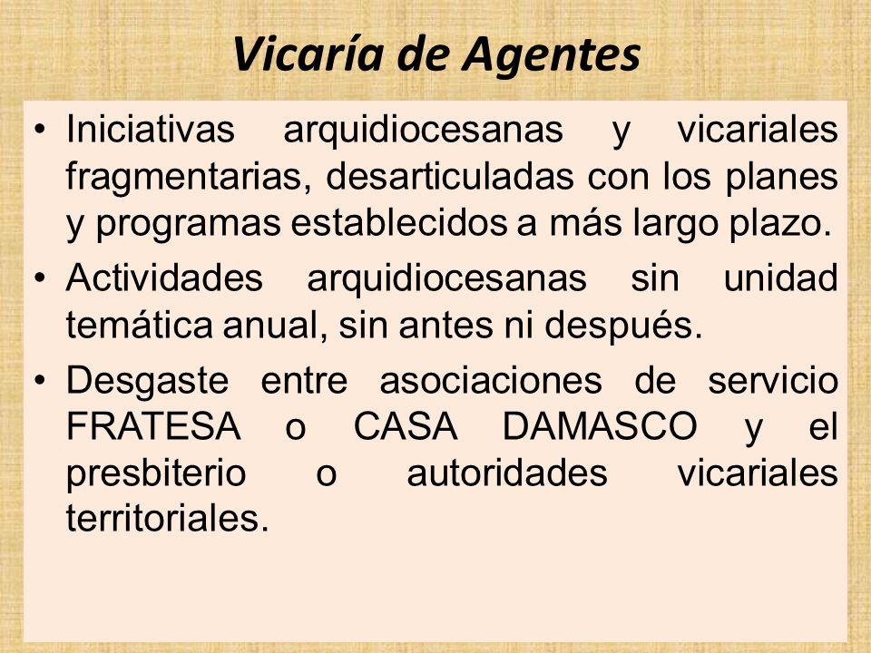 Vicaría de Agentes Iniciativas arquidiocesanas y vicariales fragmentarias, desarticuladas con los planes y programas establecidos a más largo plazo. A