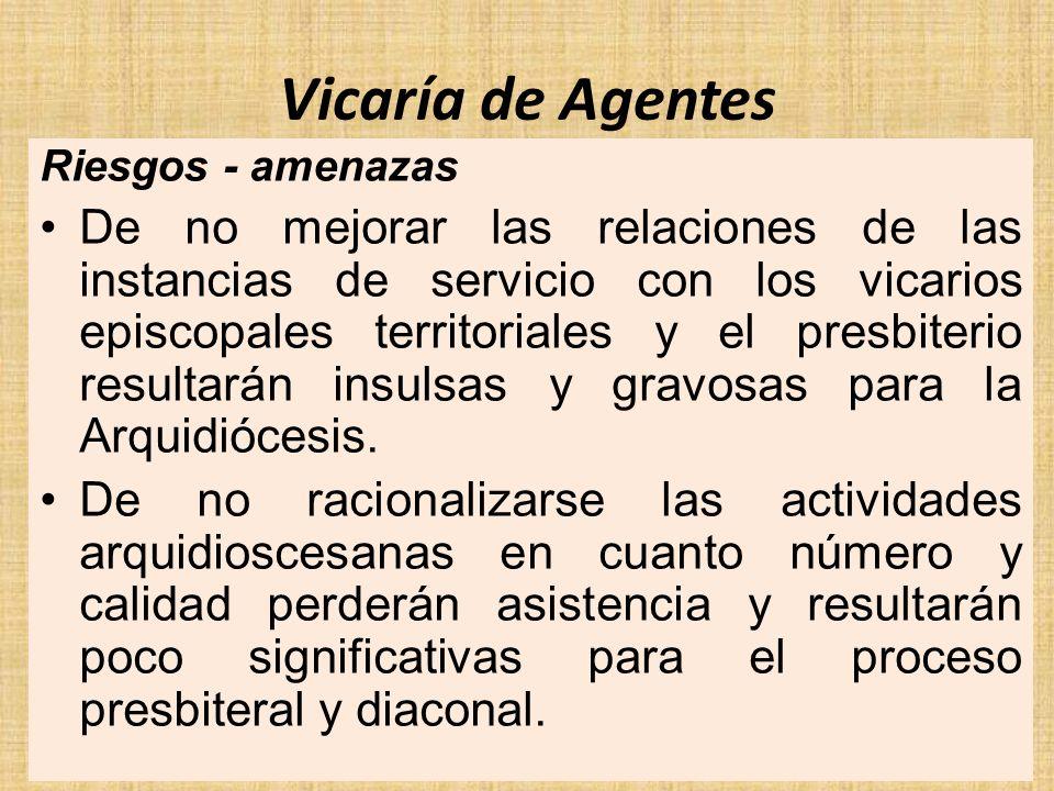 Vicaría de Agentes Riesgos - amenazas De no mejorar las relaciones de las instancias de servicio con los vicarios episcopales territoriales y el presb