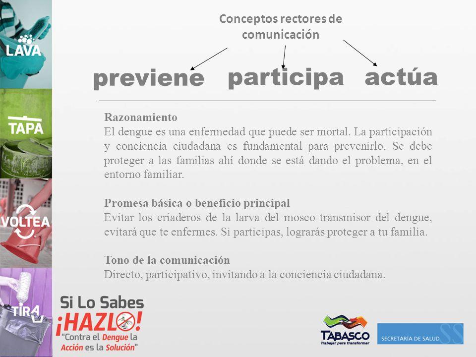 Conceptos rectores de comunicación participa previene Razonamiento El dengue es una enfermedad que puede ser mortal. La participación y conciencia ciu