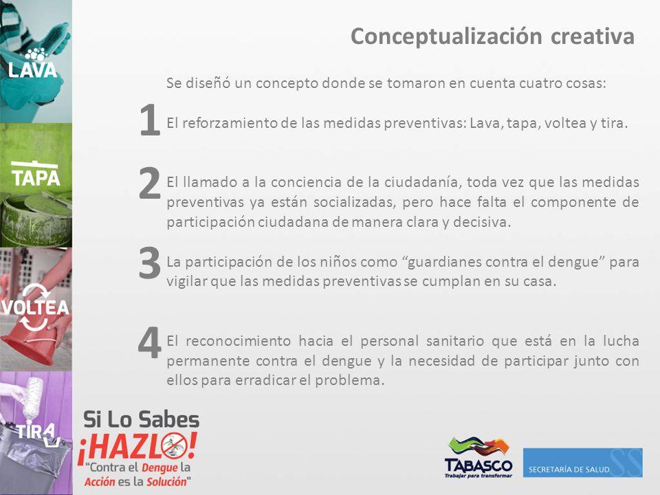 Conceptualización creativa Se diseñó un concepto donde se tomaron en cuenta cuatro cosas: El reforzamiento de las medidas preventivas: Lava, tapa, vol