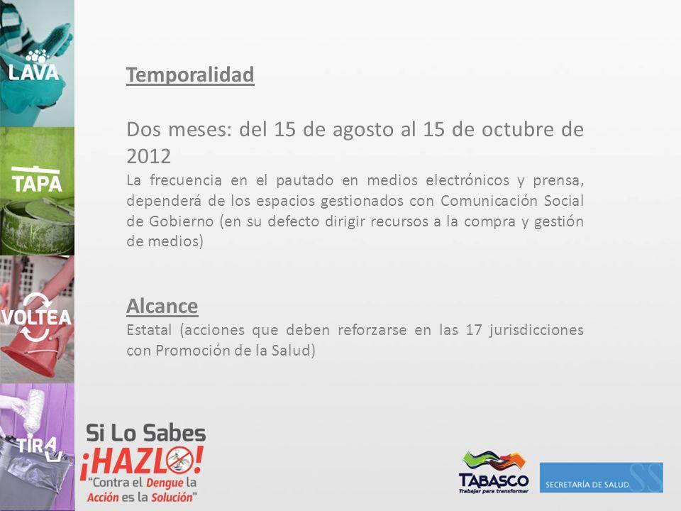 Temporalidad Dos meses: del 15 de agosto al 15 de octubre de 2012 La frecuencia en el pautado en medios electrónicos y prensa, dependerá de los espaci