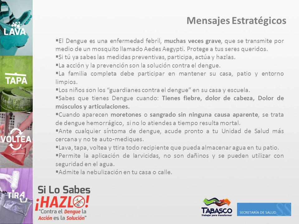 Mensajes Estratégicos El Dengue es una enfermedad febril, muchas veces grave, que se transmite por medio de un mosquito llamado Aedes Aegypti. Protege