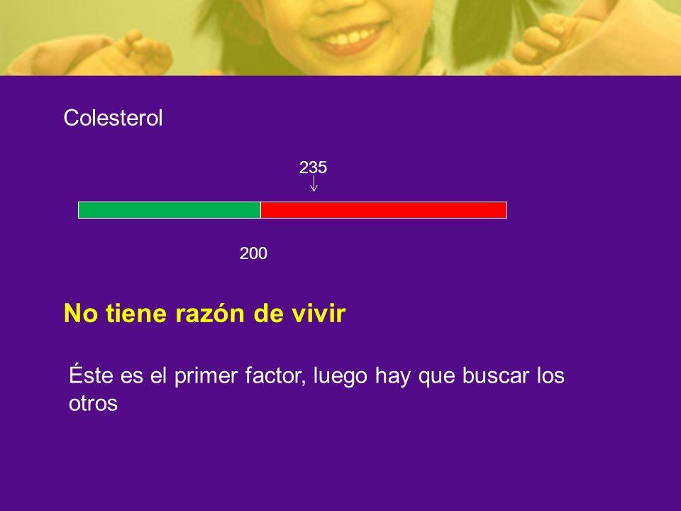 Colesterol 200 235 No tiene razón de vivir Éste es el primer factor, luego hay que buscar los otros