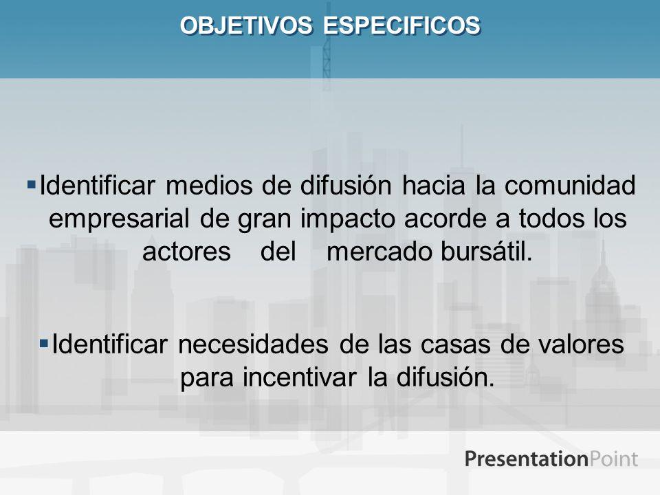 OBJETIVOS ESPECIFICOS Identificar medios de difusión hacia la comunidad empresarial de gran impacto acorde a todos los actores del mercado bursátil. I
