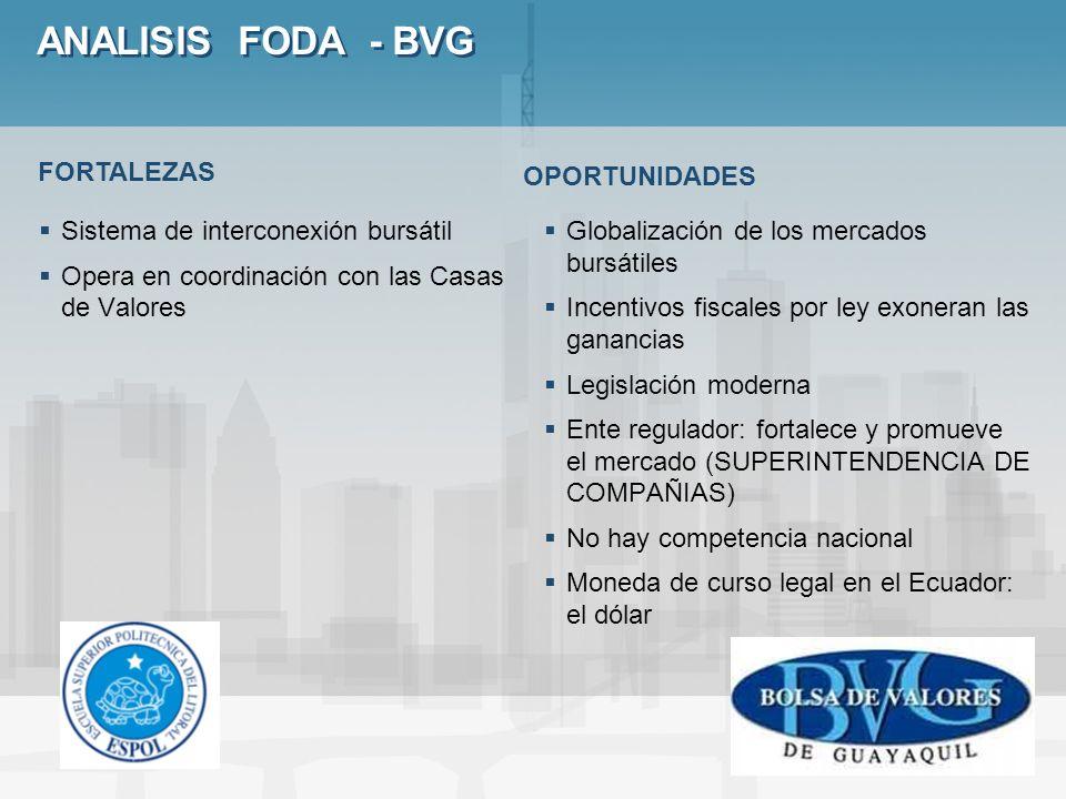 ANALISIS FODA - BVG Sistema de interconexión bursátil Opera en coordinación con las Casas de Valores Globalización de los mercados bursátiles Incentiv