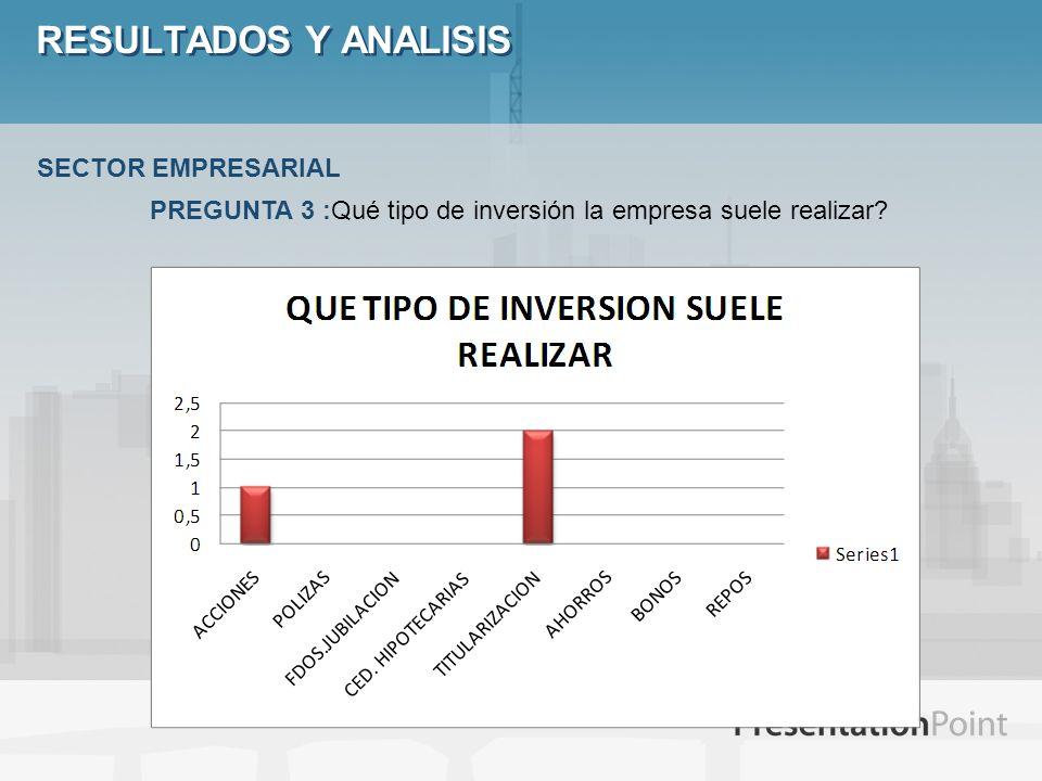 RESULTADOS Y ANALISIS SECTOR EMPRESARIAL PREGUNTA 3 :Qué tipo de inversión la empresa suele realizar?