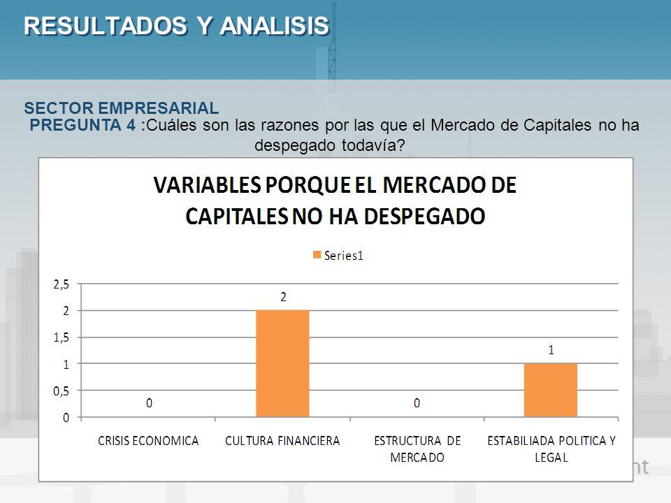 RESULTADOS Y ANALISIS SECTOR EMPRESARIAL PREGUNTA 4 :Cuáles son las razones por las que el Mercado de Capitales no ha despegado todavía?