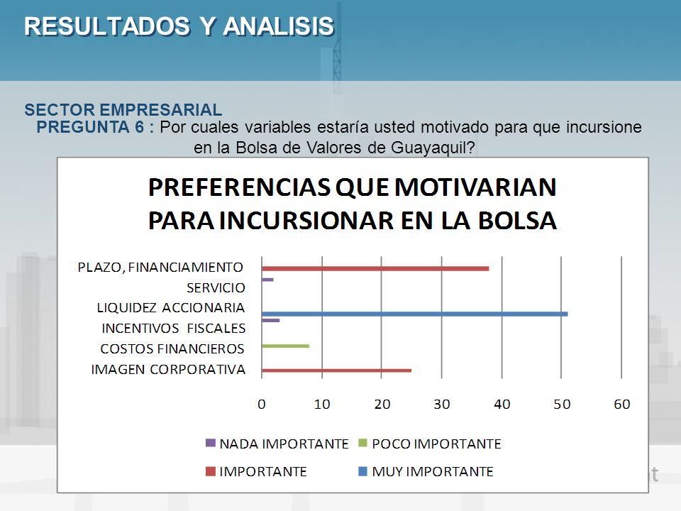 RESULTADOS Y ANALISIS SECTOR EMPRESARIAL PREGUNTA 6 : Por cuales variables estaría usted motivado para que incursione en la Bolsa de Valores de Guayaq