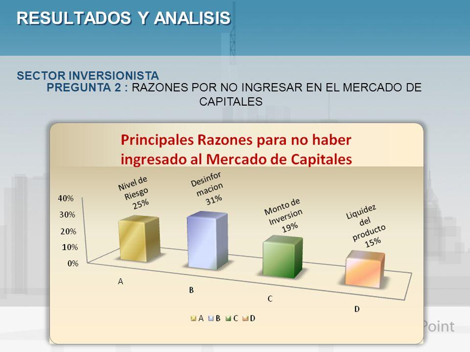 RESULTADOS Y ANALISIS SECTOR INVERSIONISTA PREGUNTA 2 : RAZONES POR NO INGRESAR EN EL MERCADO DE CAPITALES
