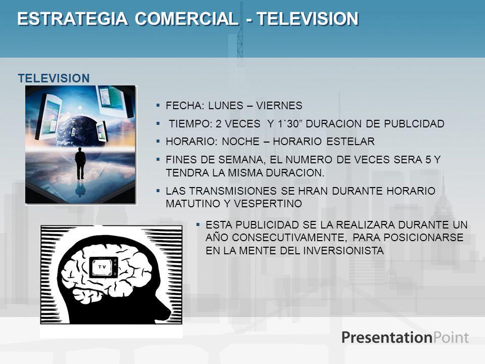 ESTRATEGIA COMERCIAL - TELEVISION FECHA: LUNES – VIERNES TIEMPO: 2 VECES Y 1`30 DURACION DE PUBLCIDAD HORARIO: NOCHE – HORARIO ESTELAR FINES DE SEMANA