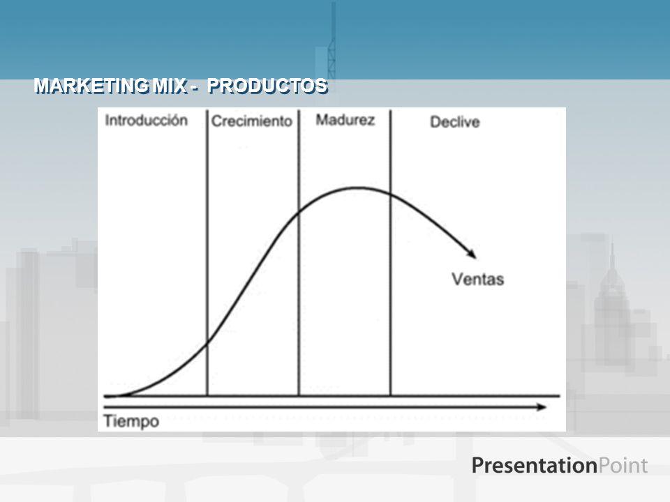 MARKETING MIX - PRODUCTOS