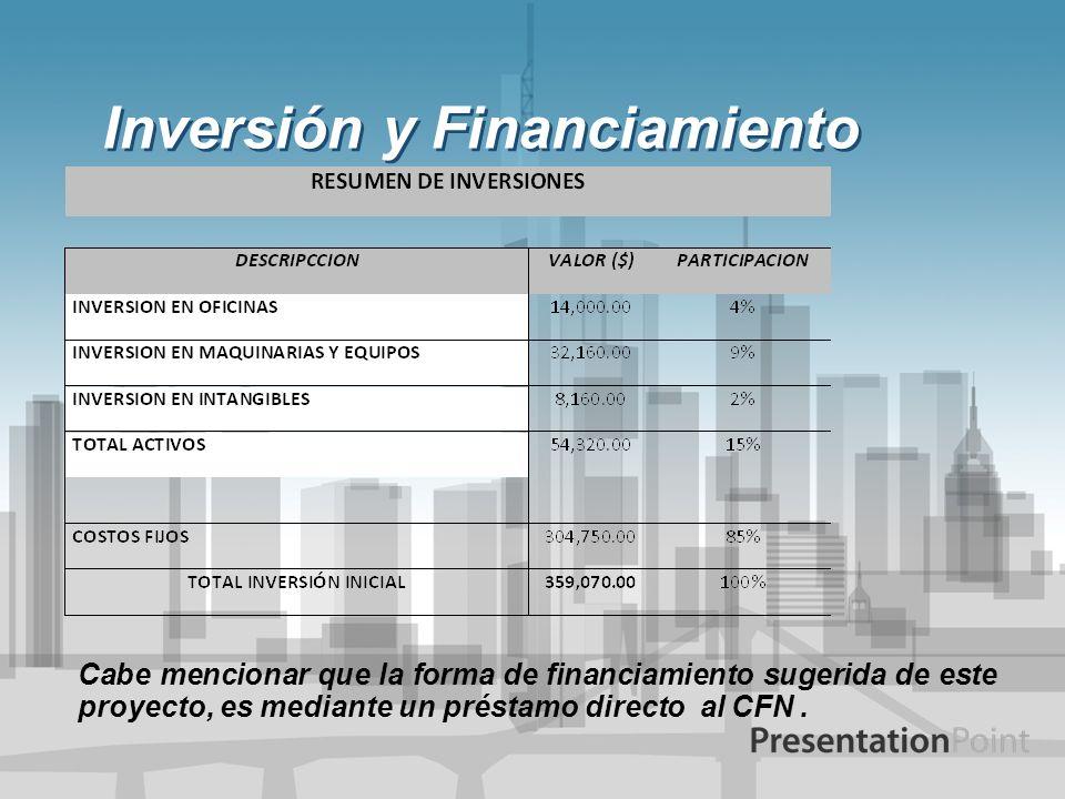 Inversión y Financiamiento Cabe mencionar que la forma de financiamiento sugerida de este proyecto, es mediante un préstamo directo al CFN.