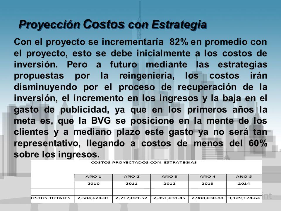 Proyección Costos con Estrategia Con el proyecto se incrementaría 82% en promedio con el proyecto, esto se debe inicialmente a los costos de inversión