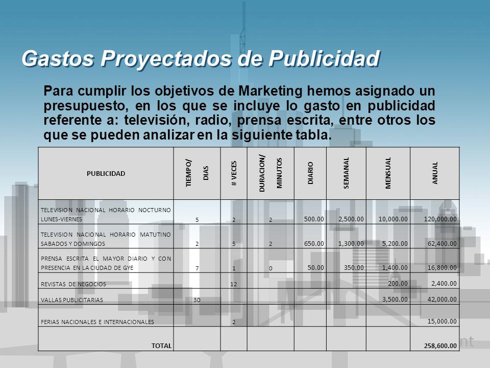 Gastos Proyectados de Publicidad Para cumplir los objetivos de Marketing hemos asignado un presupuesto, en los que se incluye lo gasto en publicidad r