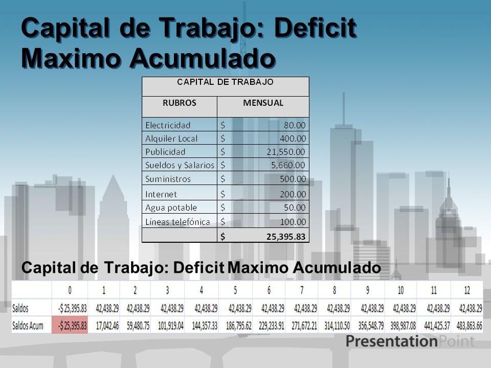 Capital de Trabajo: Deficit Maximo Acumulado