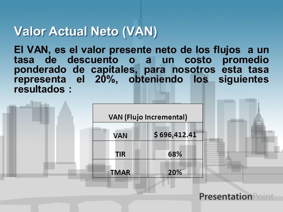 Valor Actual Neto (VAN) El VAN, es el valor presente neto de los flujos a un tasa de descuento o a un costo promedio ponderado de capitales, para noso