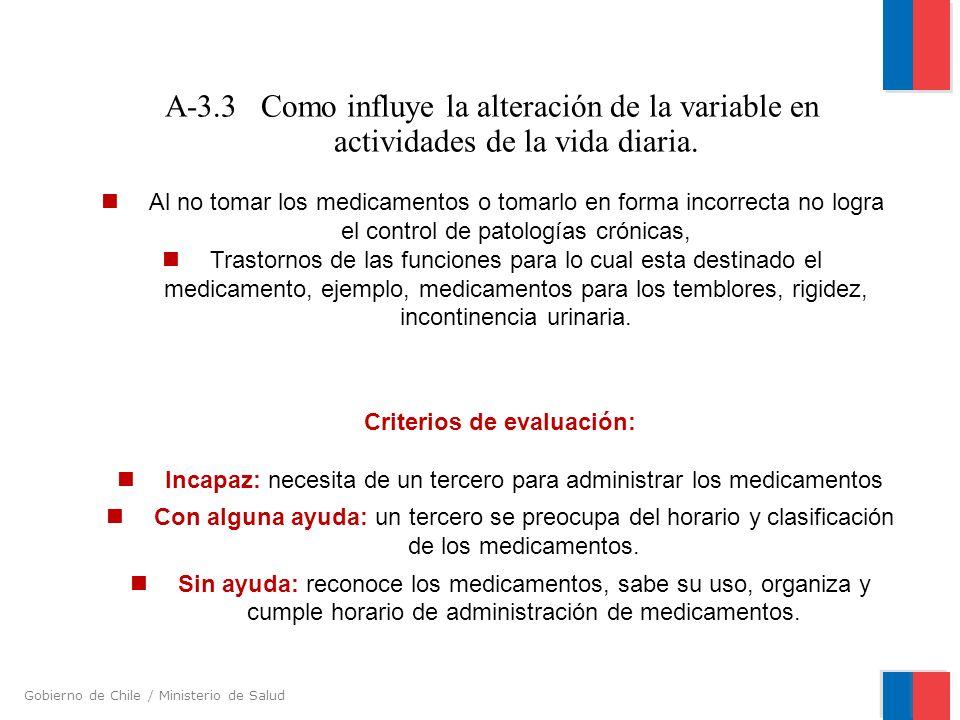 Gobierno de Chile / Ministerio de Salud A-3.3Como influye la alteración de la variable en actividades de la vida diaria. Al no tomar los medicamentos