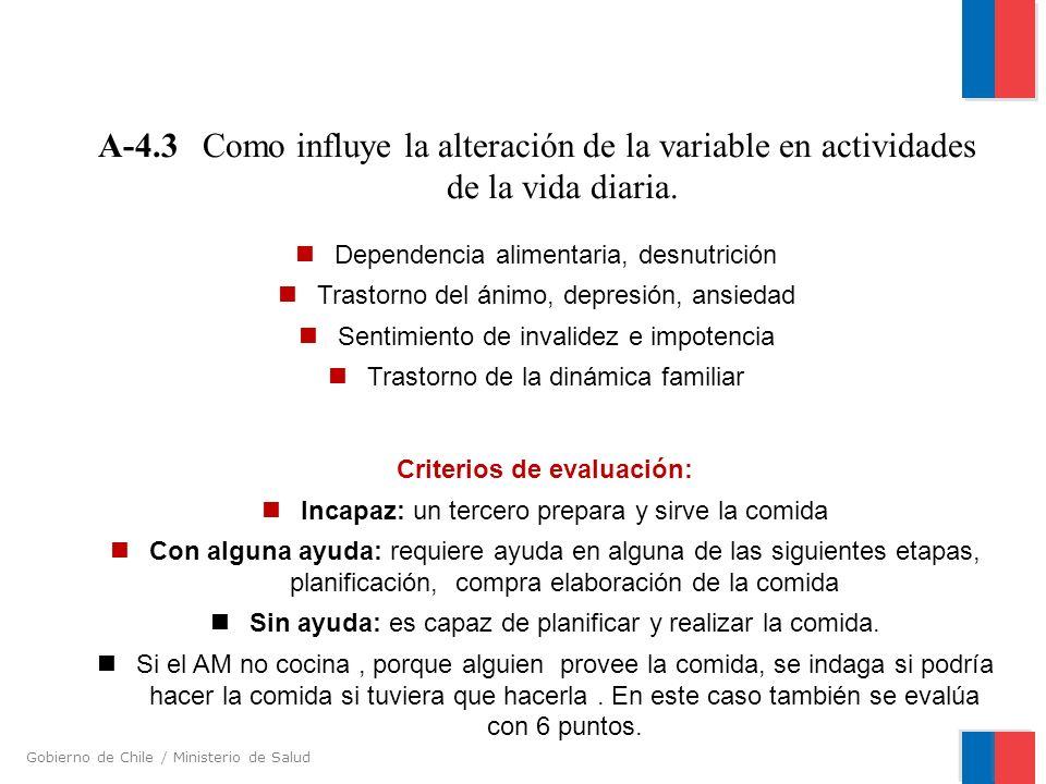 Gobierno de Chile / Ministerio de Salud A-4.3 Como influye la alteración de la variable en actividades de la vida diaria. Dependencia alimentaria, des