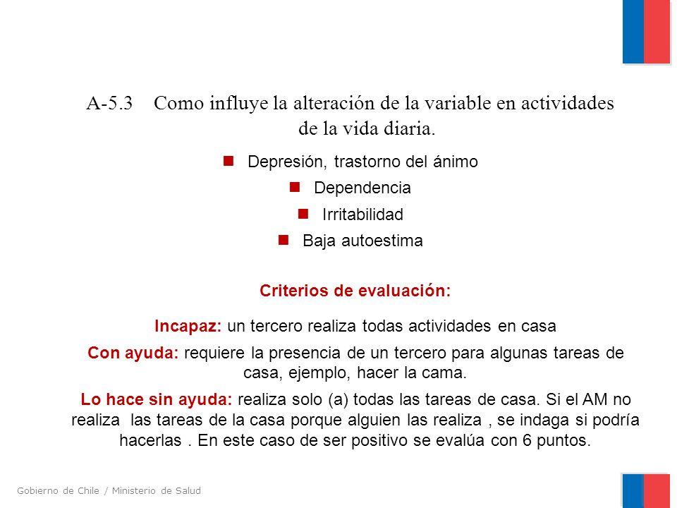 Gobierno de Chile / Ministerio de Salud A-5.3 Como influye la alteración de la variable en actividades de la vida diaria. Depresión, trastorno del áni