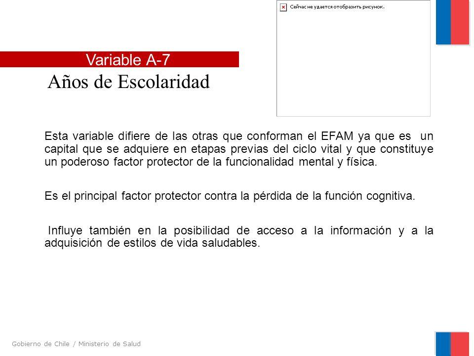 Gobierno de Chile / Ministerio de Salud Esta variable difiere de las otras que conforman el EFAM ya que es un capital que se adquiere en etapas previa