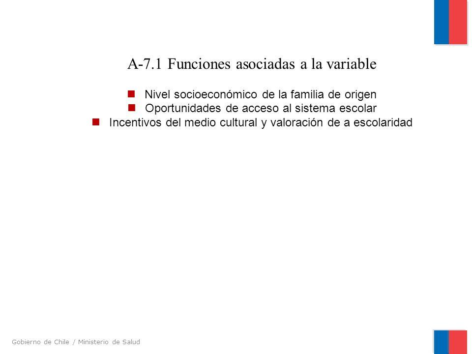 Gobierno de Chile / Ministerio de Salud A-7.1 Funciones asociadas a la variable Nivel socioeconómico de la familia de origen Oportunidades de acceso a