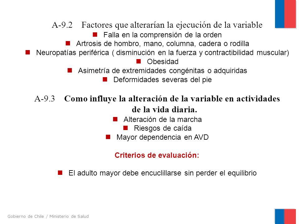 Gobierno de Chile / Ministerio de Salud A-9.2Factores que alterarían la ejecución de la variable Falla en la comprensión de la orden Artrosis de hombr