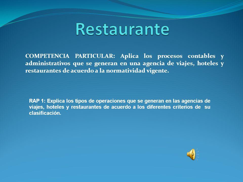 Referencias en Internet es.wikipedia.org/wiki/Restaurante www.issste.gob.mx www.salud.gob.mx www.imss.gob.mx www.shcp.gob.mx/ es.scribd.com/doc/29823720/Clasificacion-de- Restaurantes tallerdeturismopractico2.blogspot.com/.../clasificacio n-de-los-restaura...