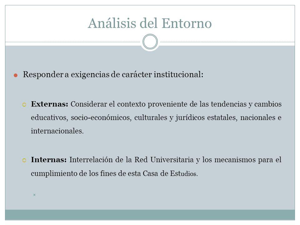 Análisis del Entorno Responder a exigencias de carácter institucional: Externas: Considerar el contexto proveniente de las tendencias y cambios educat