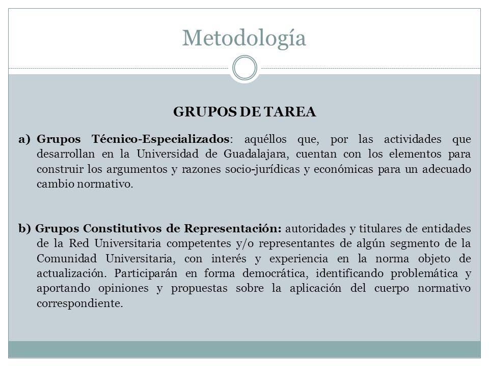 Metodología GRUPOS DE TAREA a)Grupos Técnico-Especializados: aquéllos que, por las actividades que desarrollan en la Universidad de Guadalajara, cuent